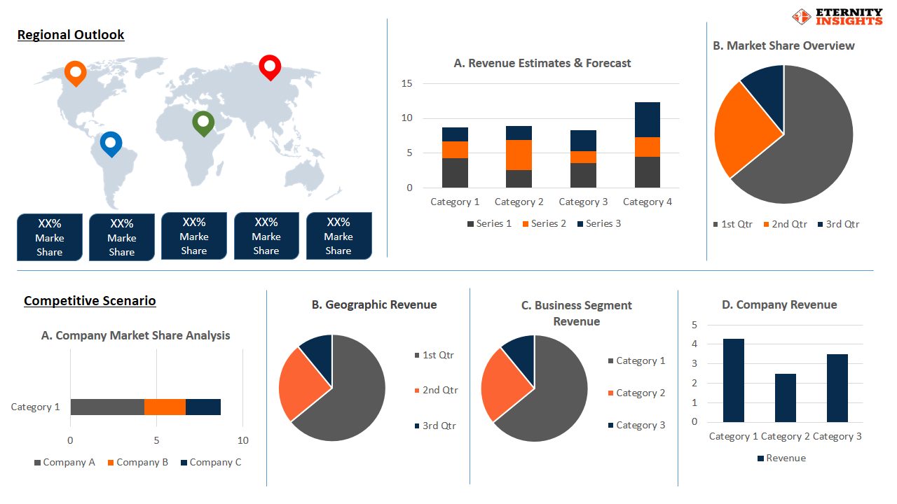 residential energy storage market by cbcd